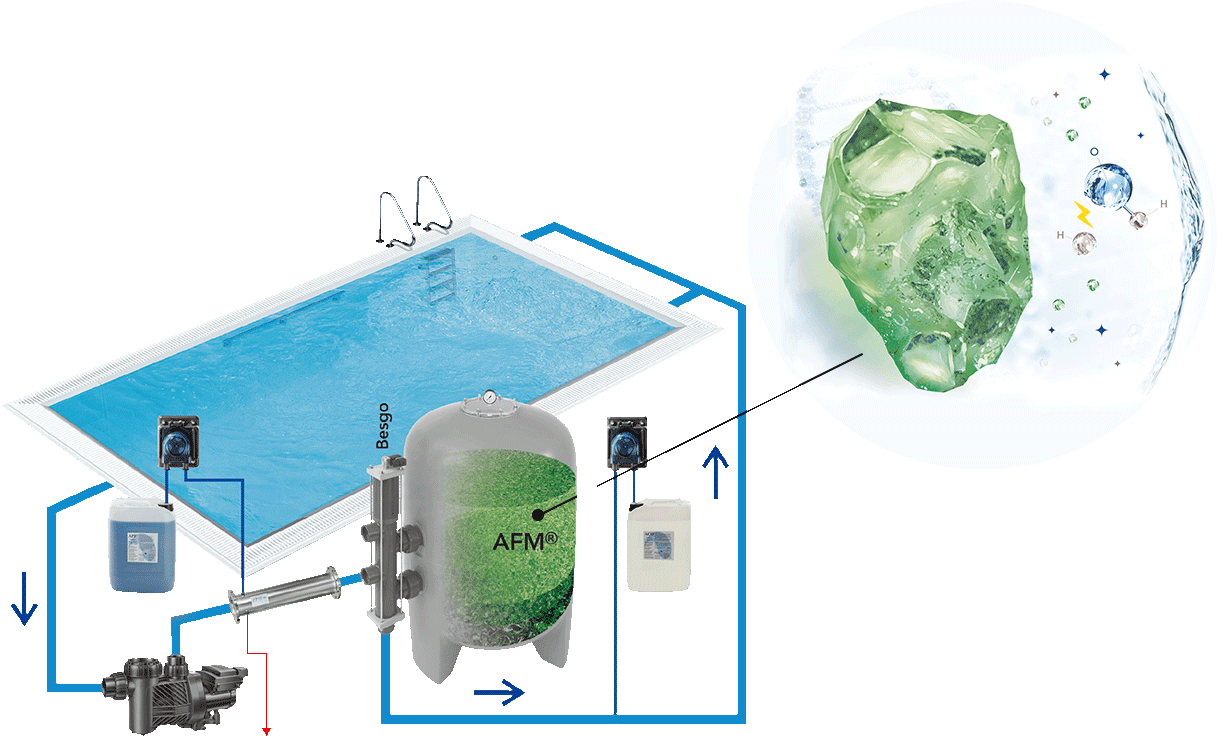 逐梦深蓝净水技术